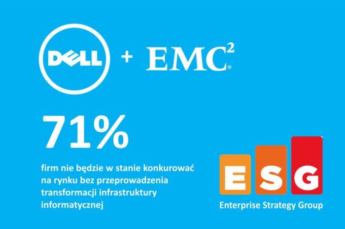 Badanie Dell EMC potwierdza że jedynie 5% działów IT dużych firm przeszło cyfrową transformację.