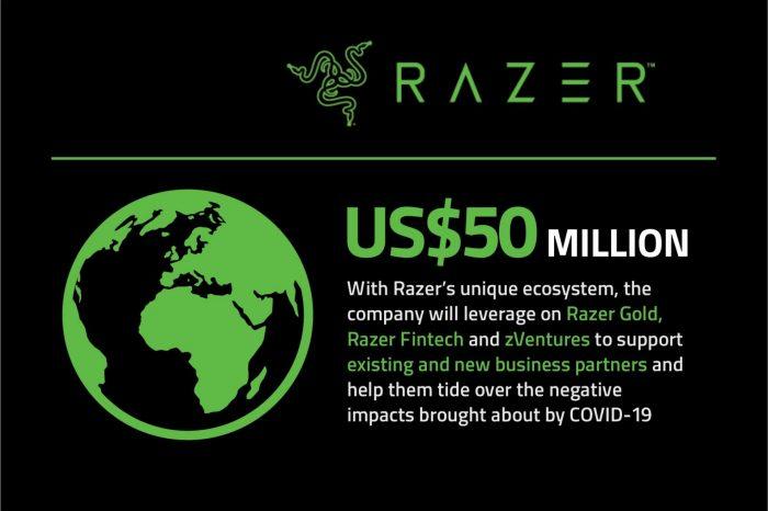 Razer przeznaczy 50 mln dolarów na wsparcie partnerów biznesowych, zarówno obecnych, jak i przyszłych, w okresie spowolnienia gospodarczego, będącego wynikiem walki z koronawirusem (COVID-19).