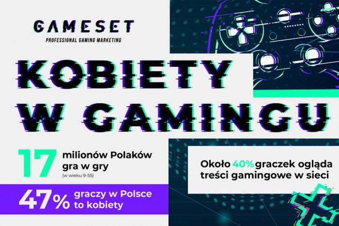 Kobiety stanowią niemal połowę graczy w Polsce! Na wszystkich platformach w Polsce gra już około 8 mln gamerek. Badania IQS i Gameset, pokazują też, że kobiety mocno uczestniczą w całej kulturze gamingowej.